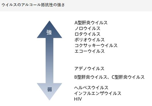 img 5e2fb4f13a0df - 新型コロナウイルス・インフルエンザ予防法②;石鹸だけでは不十分!
